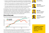 Tectonic shift to sustainable investing