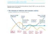 Coronavirus modelling: a U-shaped recovery