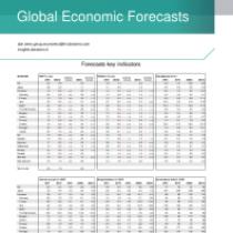 Global Economic Forecasts