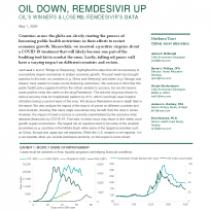 Oil Down, Remdesivir Up