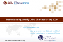 Quarterly China Chartbook – 1Q 2020