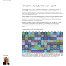 Review of markets over April 2020