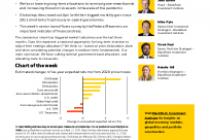Strategic asset views amid virus shock