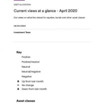 – US client – SchrodersCurrent views: our views on asset classes at a glance