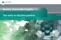 Monthly Commodity Insights