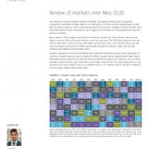 Review of markets over May 2020