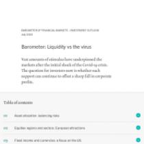 Barometer: Liquidity vs the virus