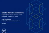 Capital Market Assumptions