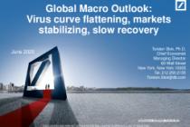 Virus curve flattening, markets stabilizing, slow recovery
