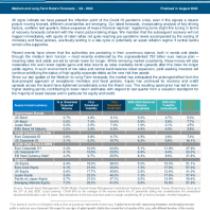 Asset Class Return Forecasts Quarterly Update