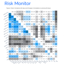 Axioma Multi-Asset Class Risk Monitor