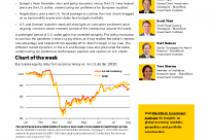 Implications of a weaker dollar