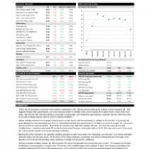 Index Dashboard: Risk & Volatility August 19, 2020