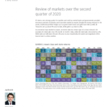 Review of markets over the second quarter of 2020