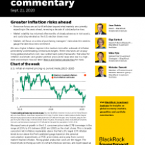 Greater inflation risks ahead