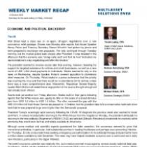 Weekly Market Recap – 12 october 2020