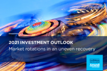 2021 Investment Outlook