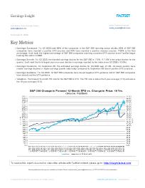 Analysts Are Continuing to Raise Quarterly S&P 500 EPS Estimates in Q4