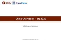 China Chartbook – 3Q 2020