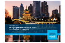Emerging Markets Charts & Views