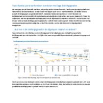 Nederlandse pensioenfondsen worstelen met lage dekkingsgraden