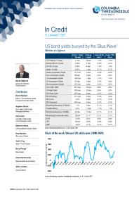 US bond yields buoyed by the 'Blue Wave'
