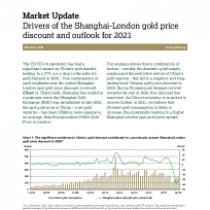 Drivers of the Shanghai-London gold price discount and outlook for 2021