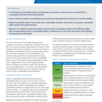 Sustainability & Credit Spreads: From Leaders to Improvers