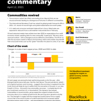 Commodities rewired