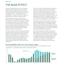 The base effect
