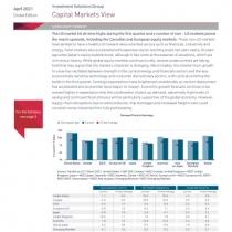 Capital Markets View – April 2021