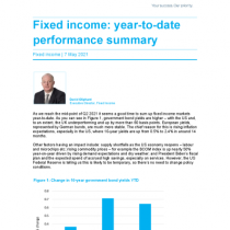 Fixed income: year-to-date performance summary