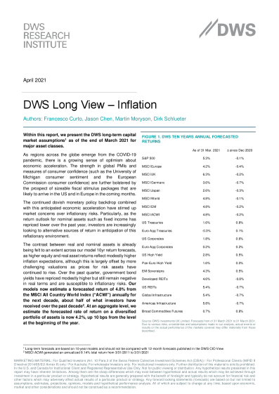Long View – Inflation