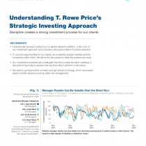 Understanding T. Rowe Price's Strategic Investing Approach