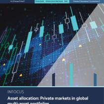 Asset allocation: Private markets in global multi-asset portfolios