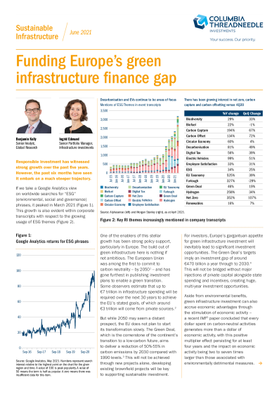 Funding Europe's green infrastructure finance gap