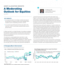 A Moderating Outlook for Equities