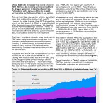 Global debt review 2021