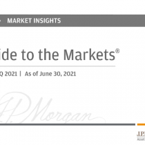 Guide to the Markets – Q3 2021