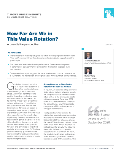 How Far Are We in This Value Rotation?