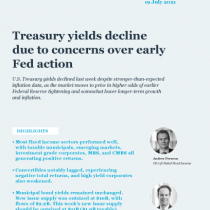 Treasury yields decline due to concerns over early Fed action