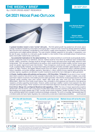 Q4 2021 Hedge Fund Outlook